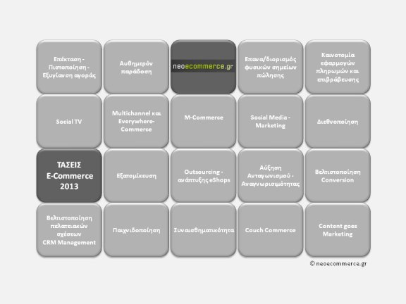 neoecommerce_18-Trends-ecommerce 2013