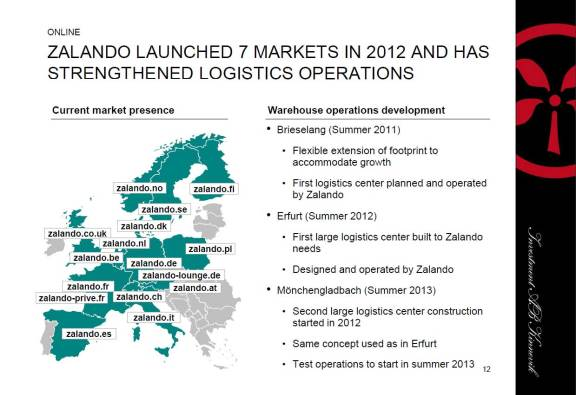 Zalando-launched-7-markets-