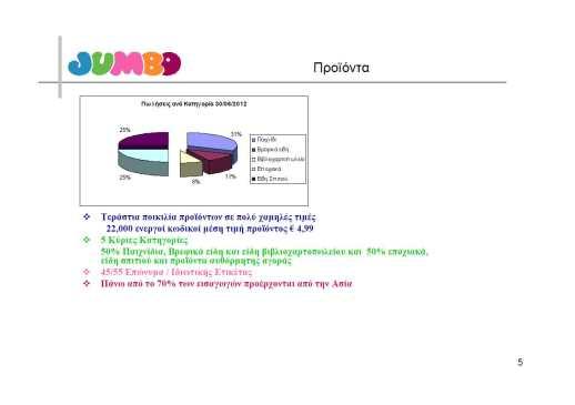 Jumbo_Products