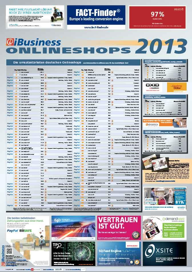 ffe8c97273 iBusiness  Τα 100 μεγαλύτερα διαδικτυακά καταστήματα της Γερμανίας (2012)