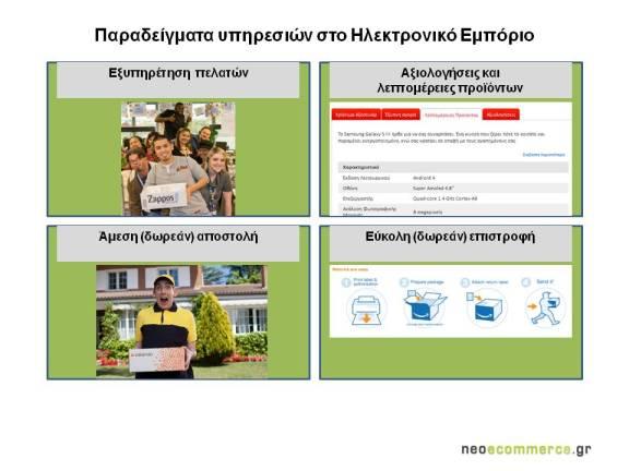 Υπηρεσίες στο Ηλεκτρονικό Εμπόριο
