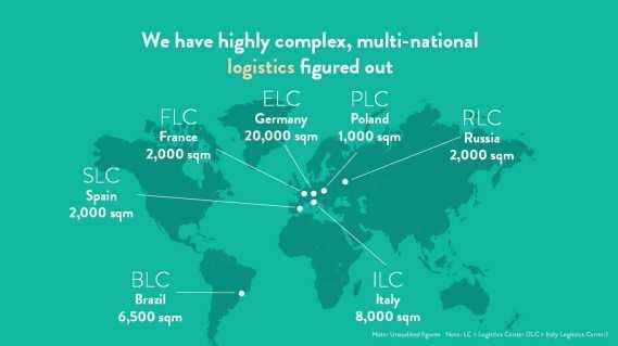 Westwing_logistics