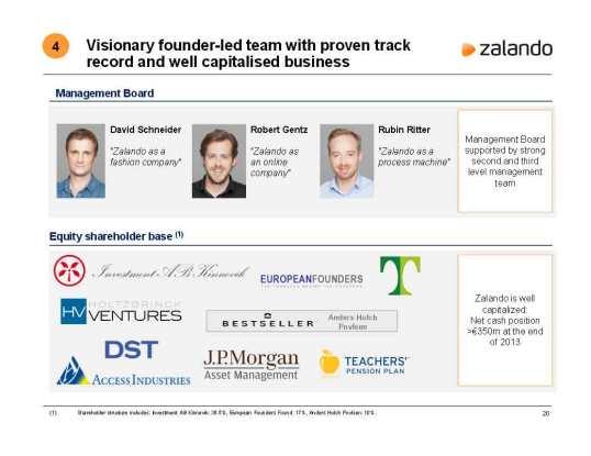 Zalando_Management-Board