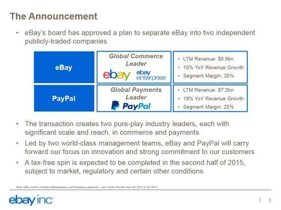 ebay_PayPal_separate