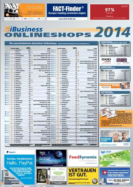 f0cff64dd4 iBusiness Top-eShops-German Ενδιαφέρον έχει το γεγονός ότι τα συνδυασμένα  μερίδια των δέκα μεγαλυτέρων διαδικτυακών καταστημάτων της Γερμανίας ...