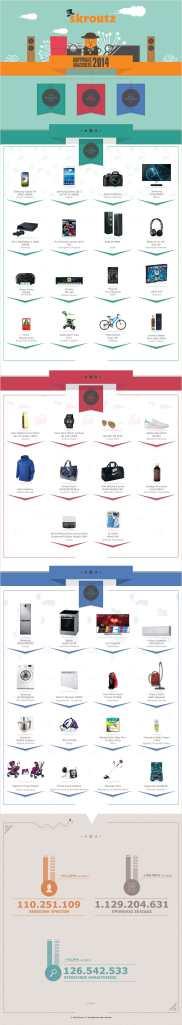 Skroutz-gr_Top_Products-201