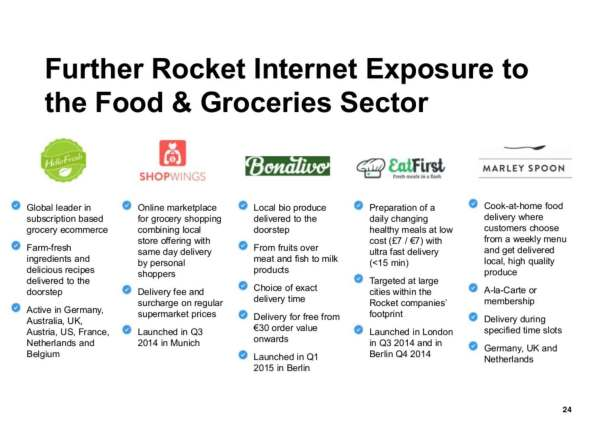 Rocket-Internet_Food-Grocer