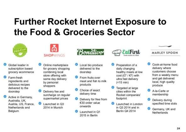 Rocket-Internet_Food-Grocer