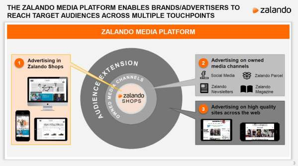 Zalando_Media-Platform