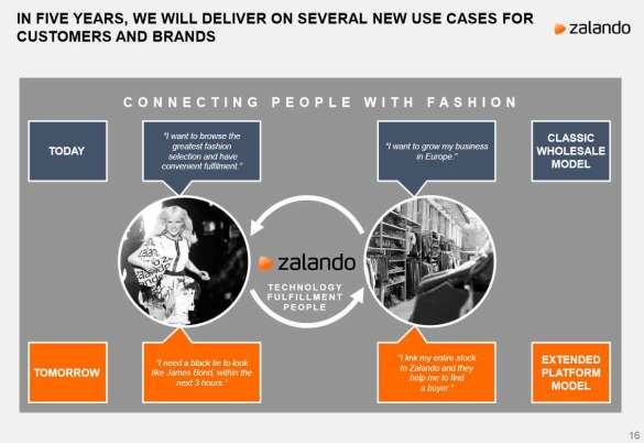 Zappos-Connecting-People-wi