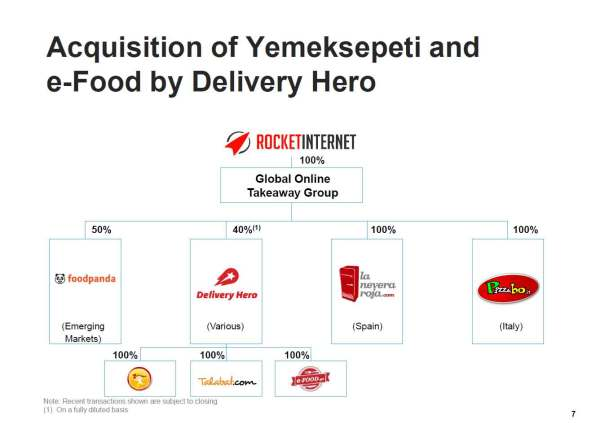 Rocket_Internet_Delivery-He