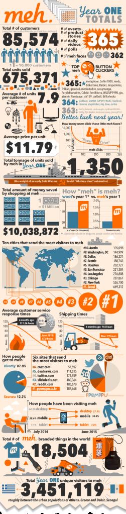 meh_Year1_Infograph_part2_FINALb_kwbybw