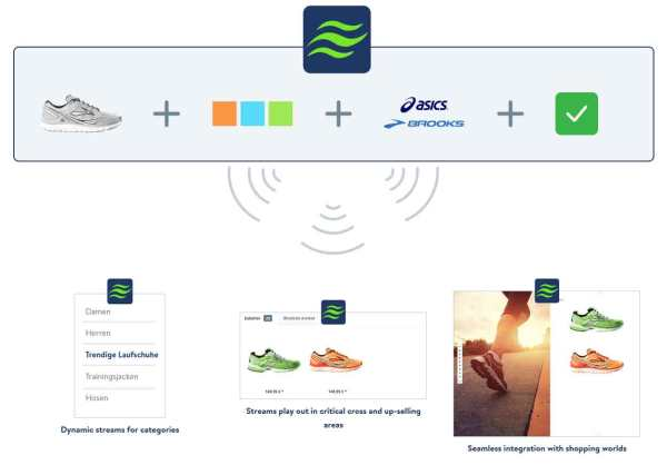 Shopware-5.1_Product-Stream
