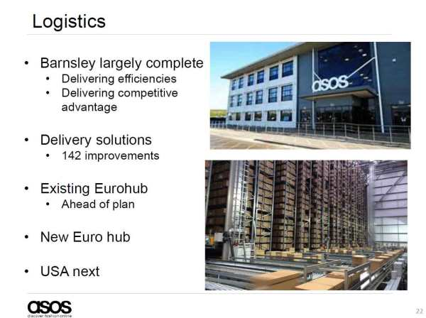 ASOS_Logistics