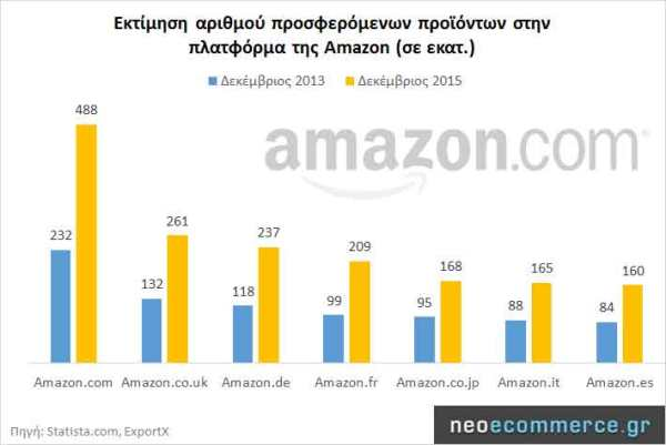 Amazon-product-selection-20