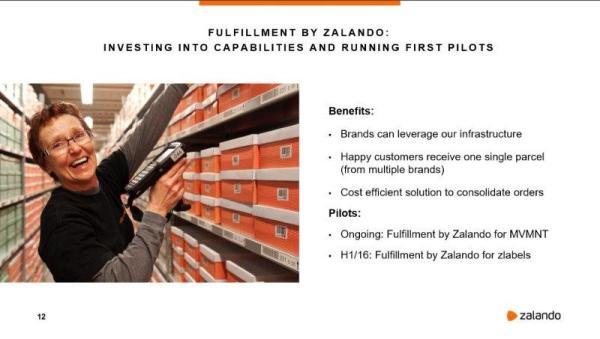 Fulfilment by Zalando