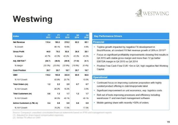 Westwing_Financial 2015