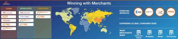 Alibaba-Winning-with-Mercha