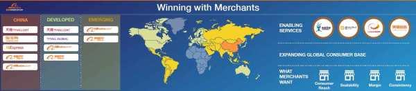 Alibaba-Winning-with-Mercha