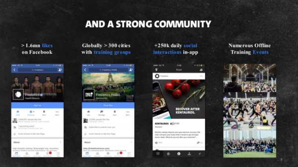 Freeletics-Community