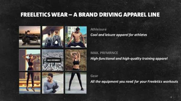 Freeletics-Wear
