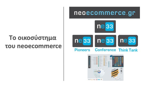 the-neoecommerce-ecosystem