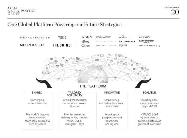 yoox-net-a-porter-platform-strategy