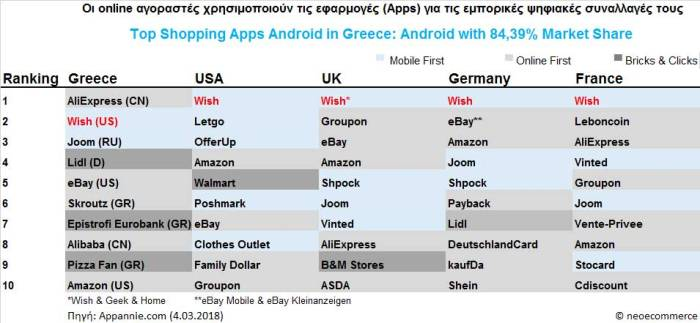 top-shopping-apps-android-g.jpg?w=700&h=323
