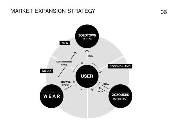 start-today-market-expansio.jpg?w=600&h=425