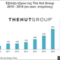 The Hut Group Revenues